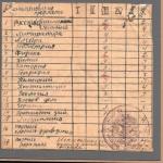 Табель успеваемости Л.И. Абалкина. 1947 г. РГАЭ. Ф. 1062. Оп. 1. Д. 72.